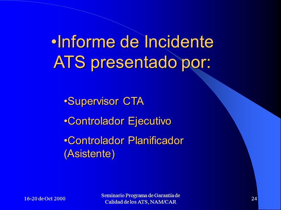 Informe de Incidente ATS presentado por: