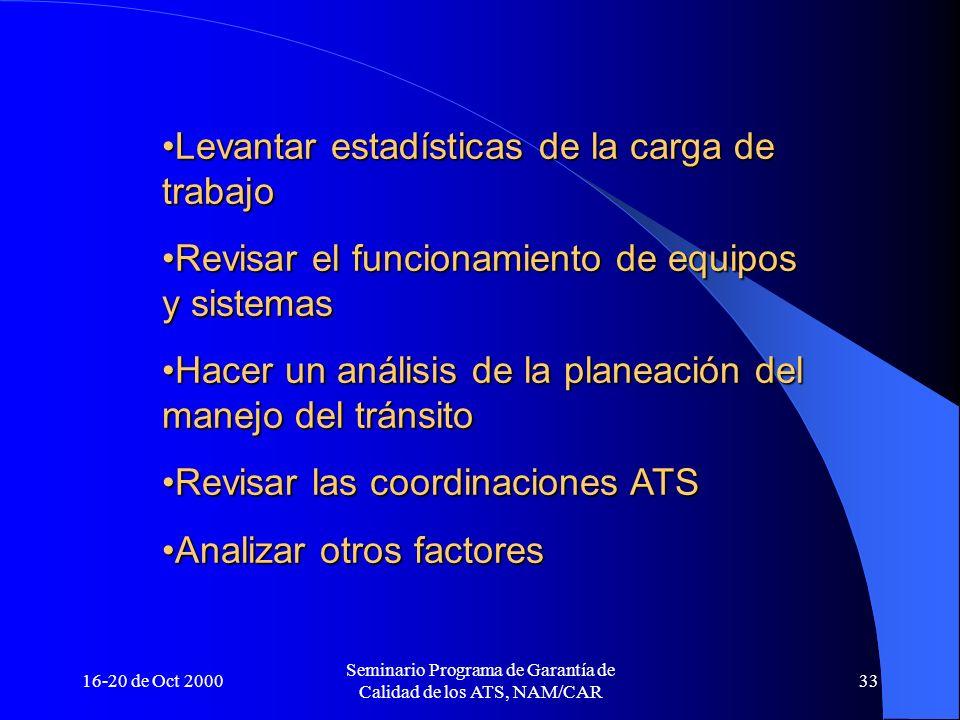 Seminario Programa de Garantía de Calidad de los ATS, NAM/CAR