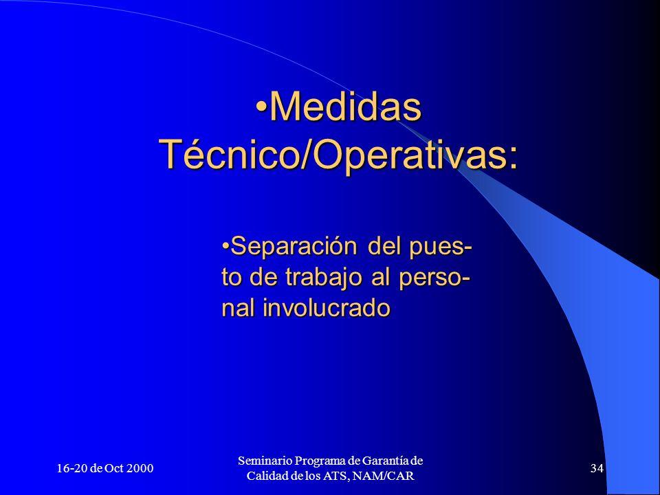 Medidas Técnico/Operativas: