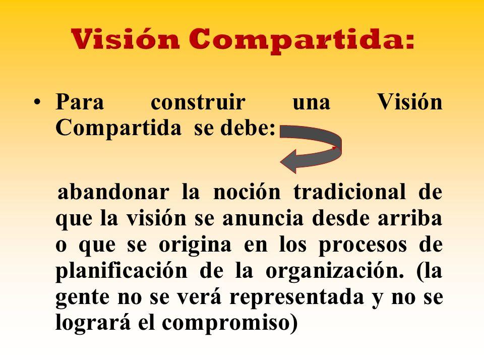 Visión Compartida: Para construir una Visión Compartida se debe: