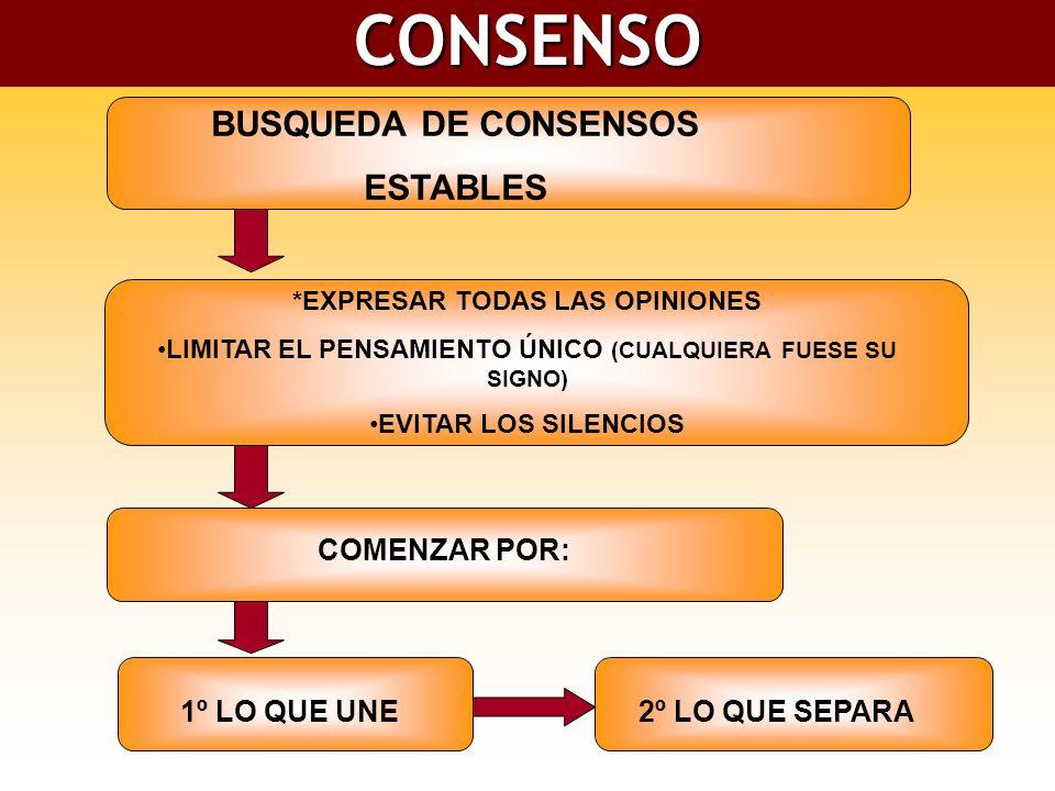 CONSENSO BUSQUEDA DE CONSENSOS ESTABLES COMENZAR POR: 1º LO QUE UNE