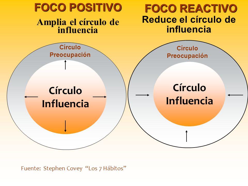 Amplia el círculo de influencia