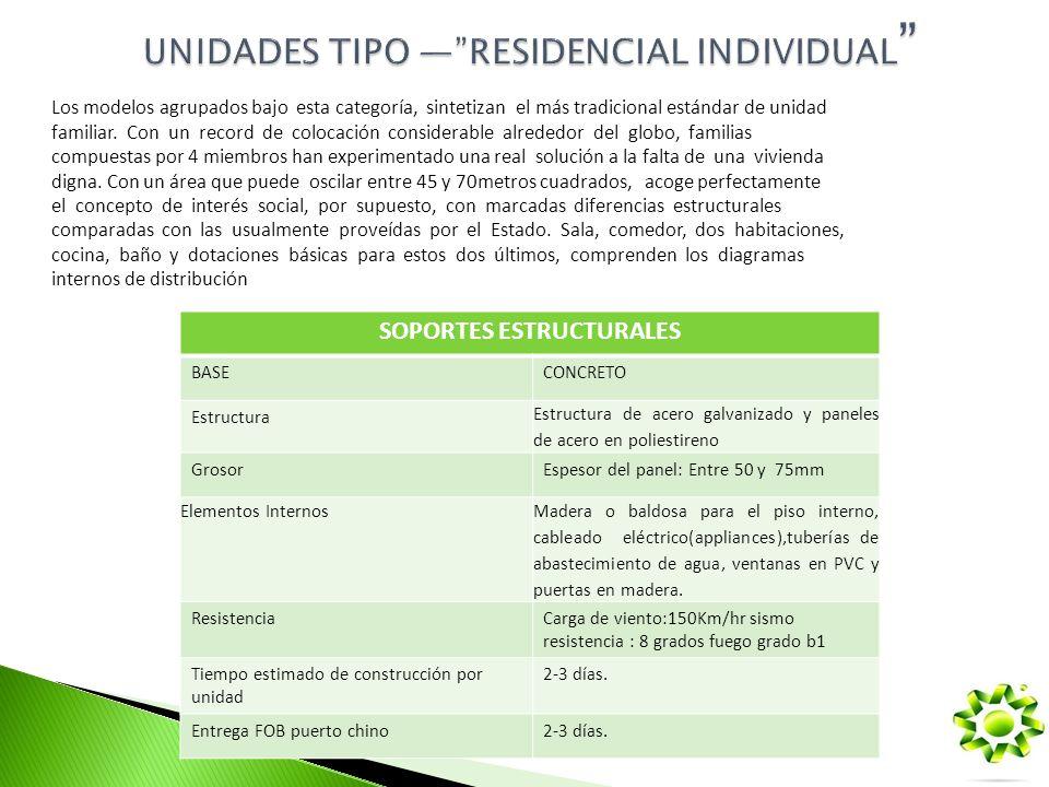 UNIDADES TIPO — RESIDENCIAL INDIVIDUAL