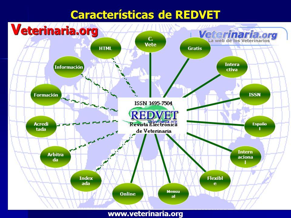 Presentación de Veterinaria.org - Pinar de Rio, Cuba, Noviembre 2003