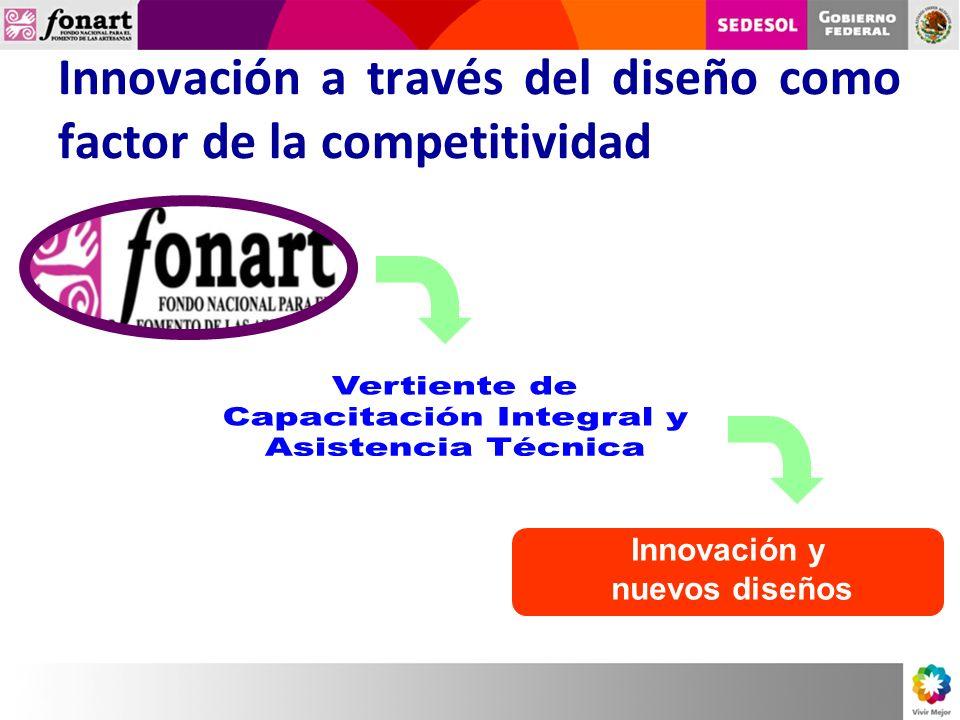 Innovación a través del diseño como factor de la competitividad