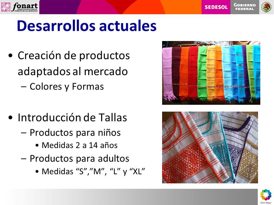 Desarrollos actuales Creación de productos adaptados al mercado