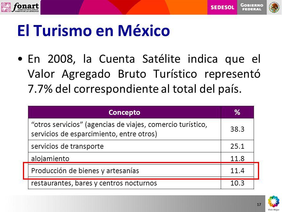 El Turismo en México En 2008, la Cuenta Satélite indica que el Valor Agregado Bruto Turístico representó 7.7% del correspondiente al total del país.