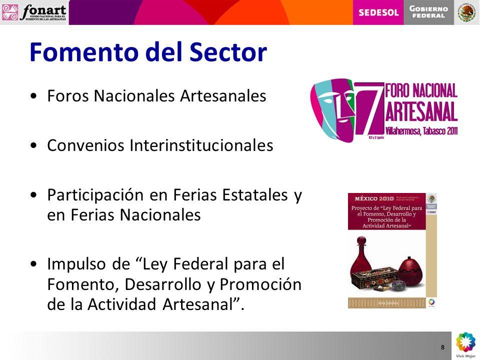 Fomento del Sector Foros Nacionales Artesanales
