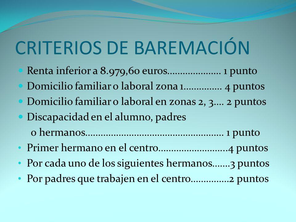 CRITERIOS DE BAREMACIÓN