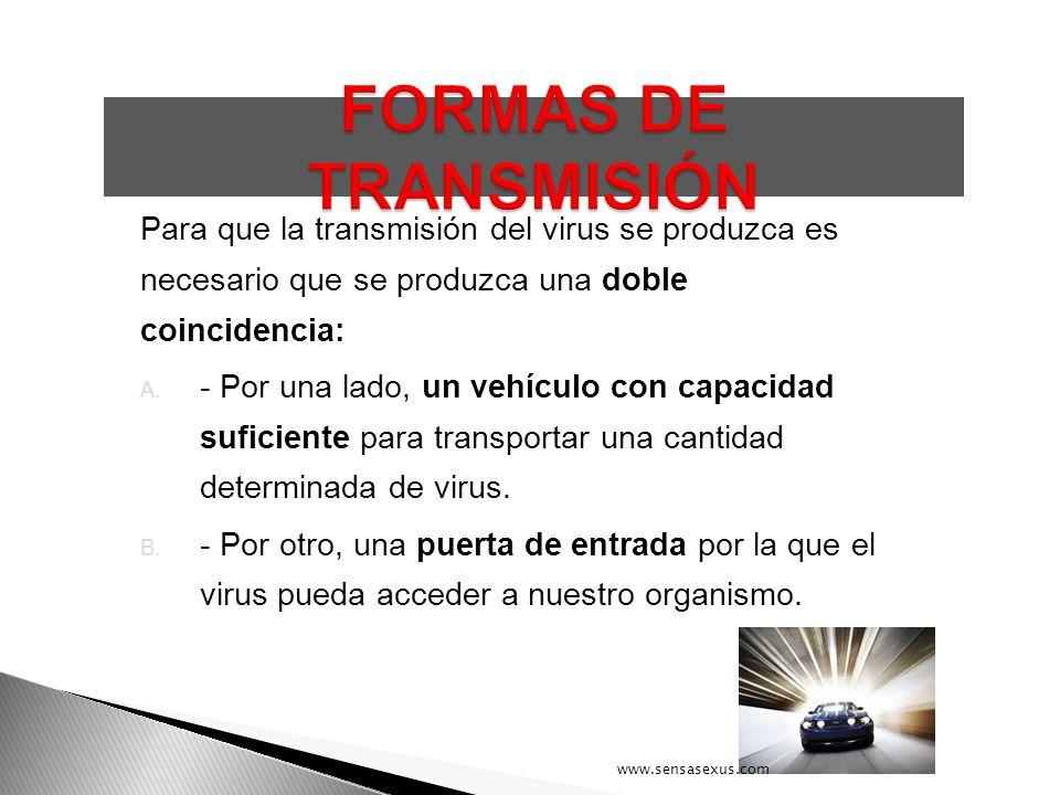 FORMAS DE TRANSMISIÓN Para que la transmisión del virus se produzca es necesario que se produzca una doble coincidencia: