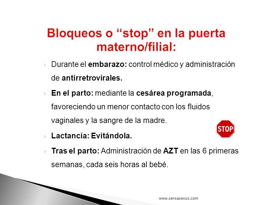 Bloqueos o stop en la puerta materno/filial: