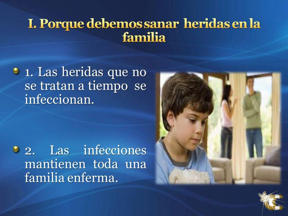 I. Porque debemos sanar heridas en la familia