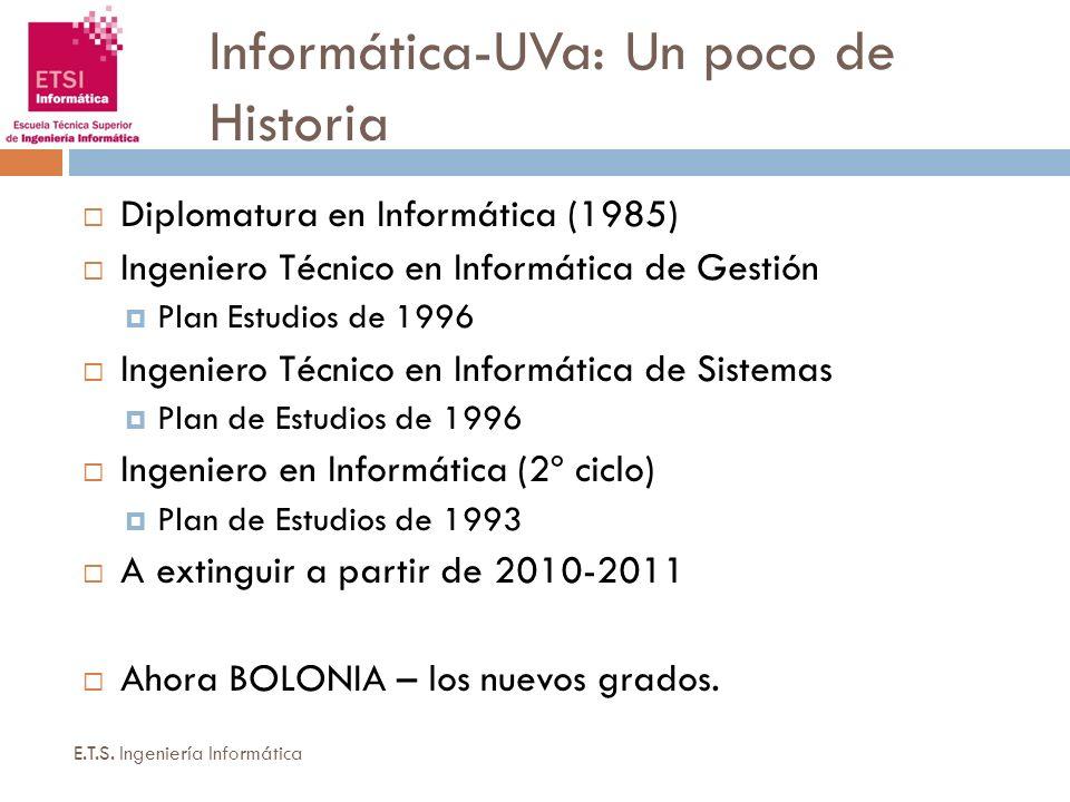 Informática-UVa: Un poco de Historia