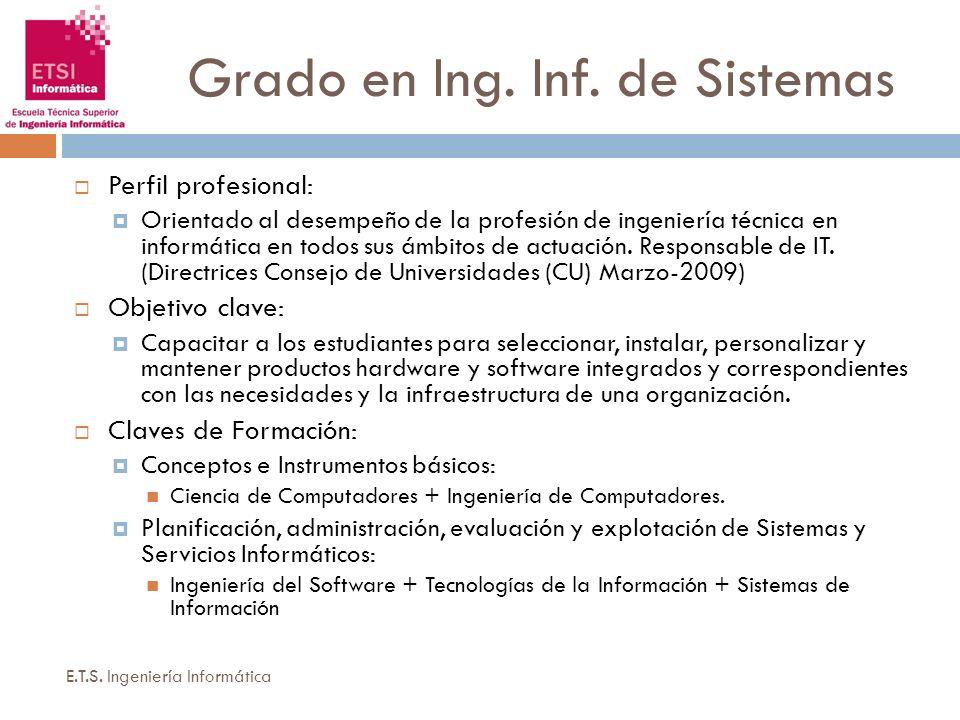 Grado en Ing. Inf. de Sistemas