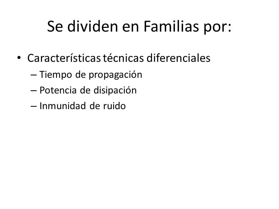 Se dividen en Familias por: