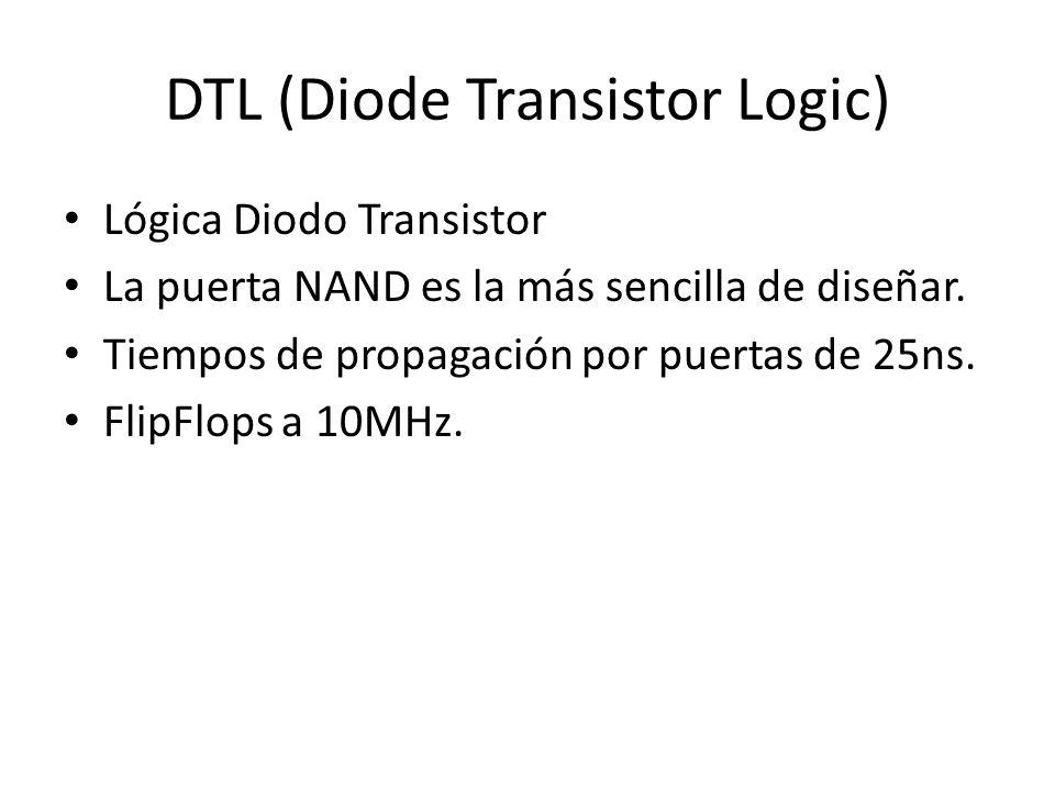 DTL (Diode Transistor Logic)