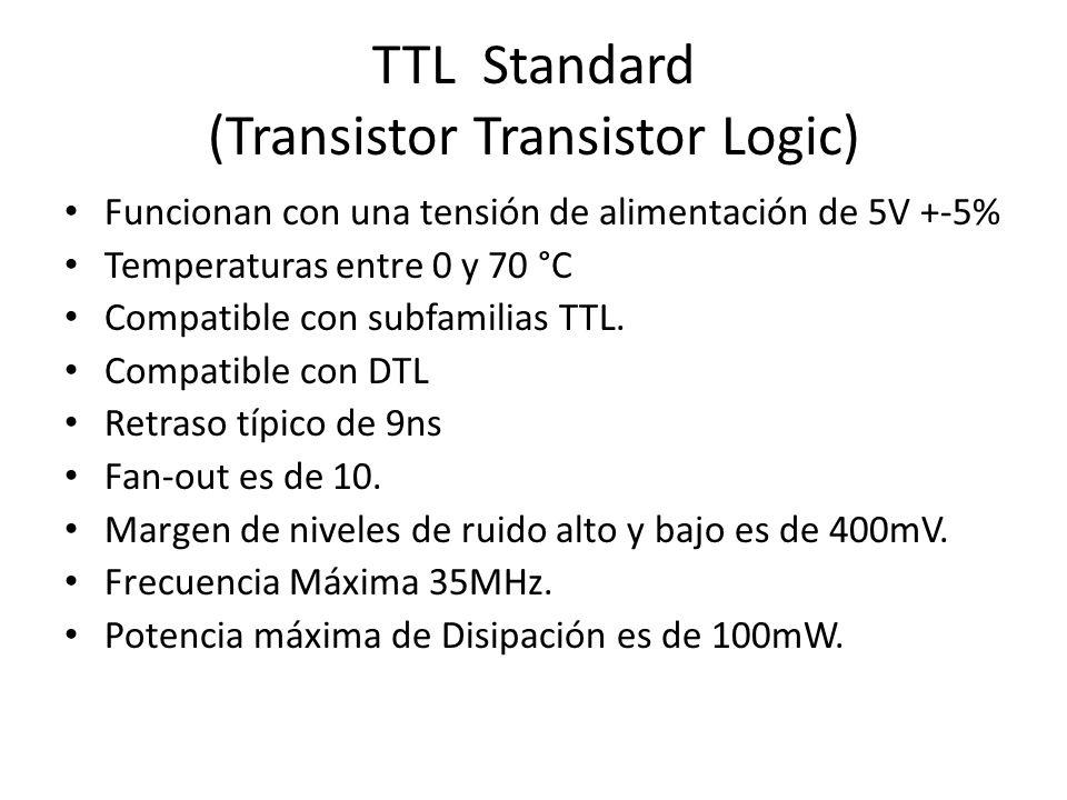 TTL Standard (Transistor Transistor Logic)