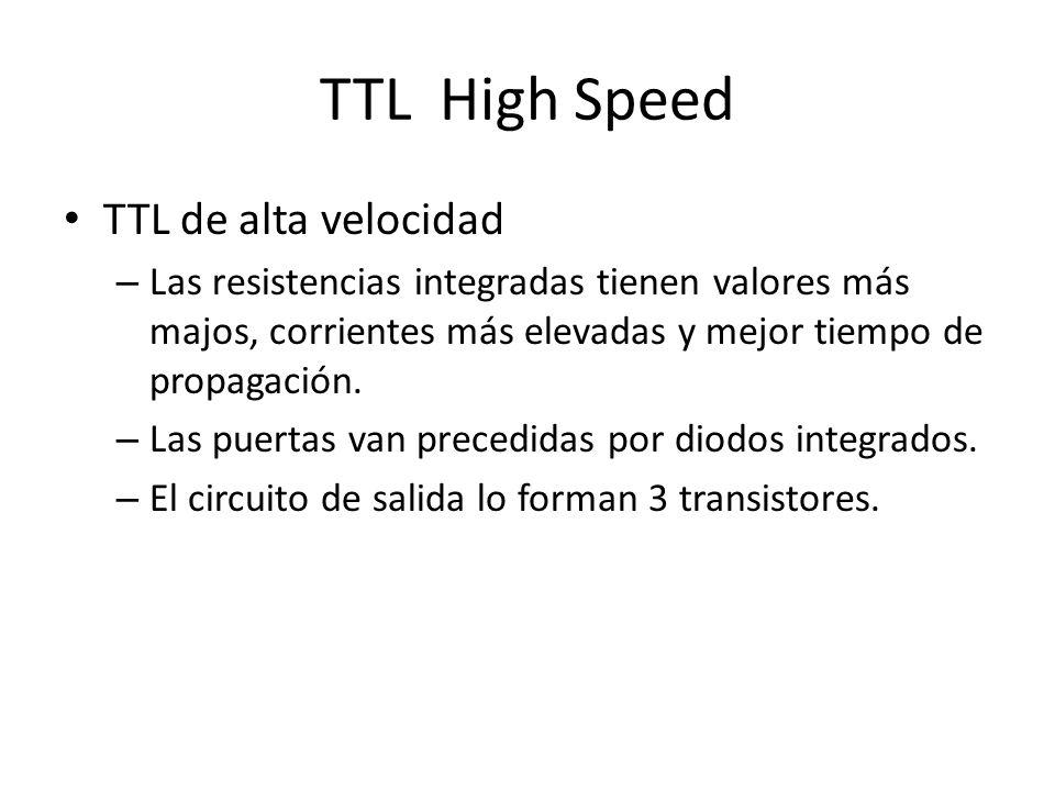 TTL High Speed TTL de alta velocidad