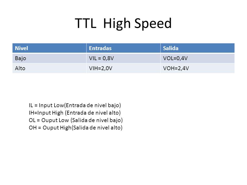 TTL High Speed Nivel Entradas Salida Bajo VIL = 0,8V VOL=0,4V Alto