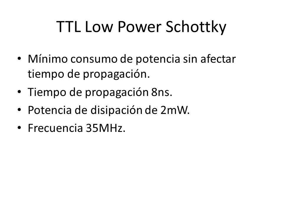 TTL Low Power Schottky Mínimo consumo de potencia sin afectar tiempo de propagación. Tiempo de propagación 8ns.