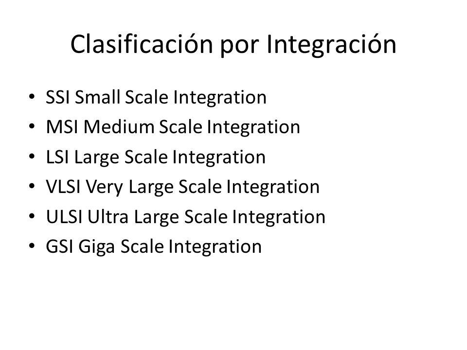 Clasificación por Integración