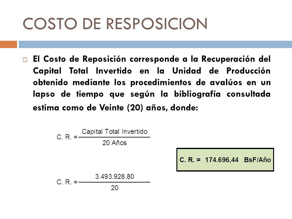 COSTO DE RESPOSICION
