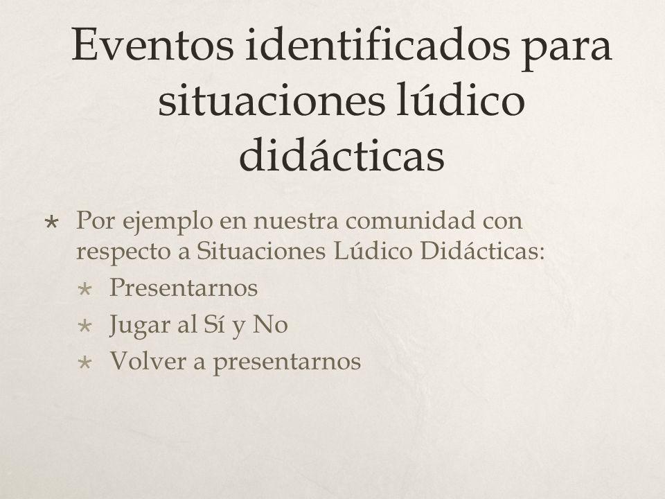Eventos identificados para situaciones lúdico didácticas