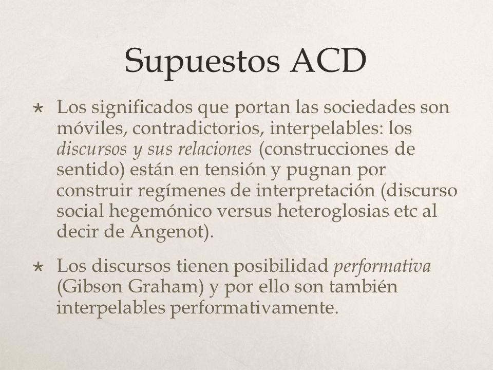 Supuestos ACD