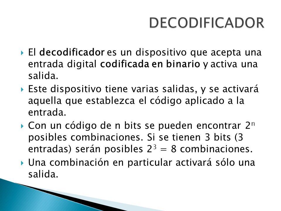 DECODIFICADOR El decodificador es un dispositivo que acepta una entrada digital codificada en binario y activa una salida.