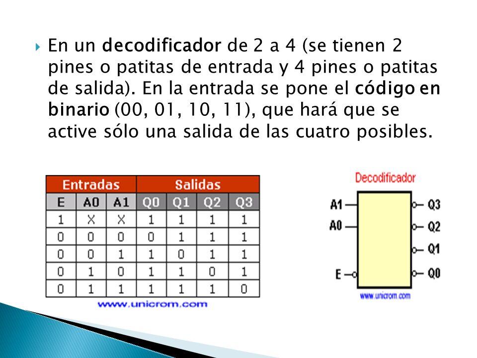 En un decodificador de 2 a 4 (se tienen 2 pines o patitas de entrada y 4 pines o patitas de salida).