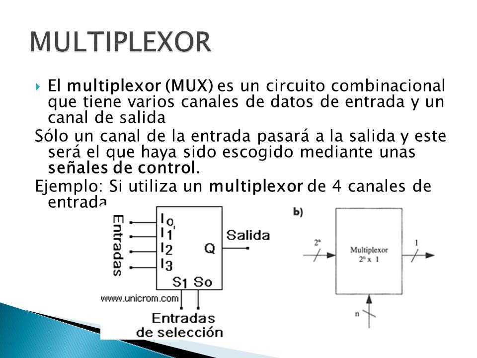 MULTIPLEXOR El multiplexor (MUX) es un circuito combinacional que tiene varios canales de datos de entrada y un canal de salida.