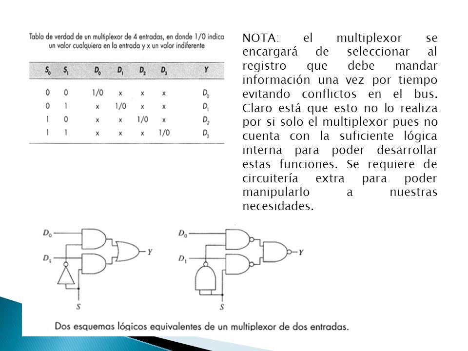 NOTA: el multiplexor se encargará de seleccionar al registro que debe mandar información una vez por tiempo evitando conflictos en el bus.