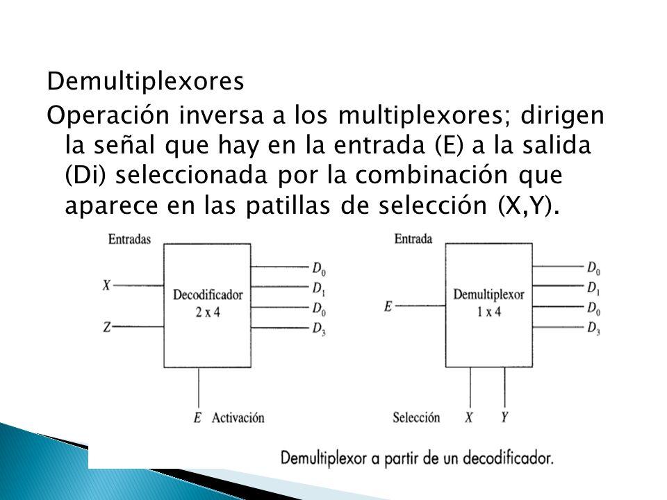 Demultiplexores Operación inversa a los multiplexores; dirigen la señal que hay en la entrada (E) a la salida (Di) seleccionada por la combinación que aparece en las patillas de selección (X,Y).