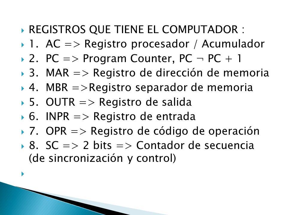 REGISTROS QUE TIENE EL COMPUTADOR :