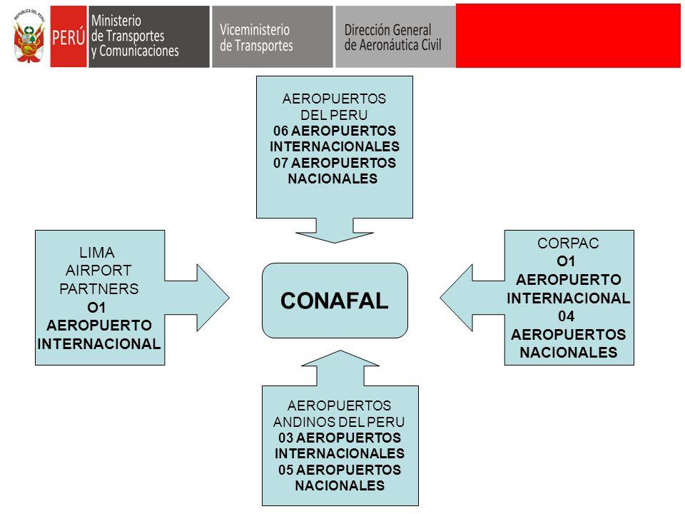 CONAFAL CORPAC LIMA O1 AIRPORT AEROPUERTO PARTNERS INTERNACIONAL O1 04