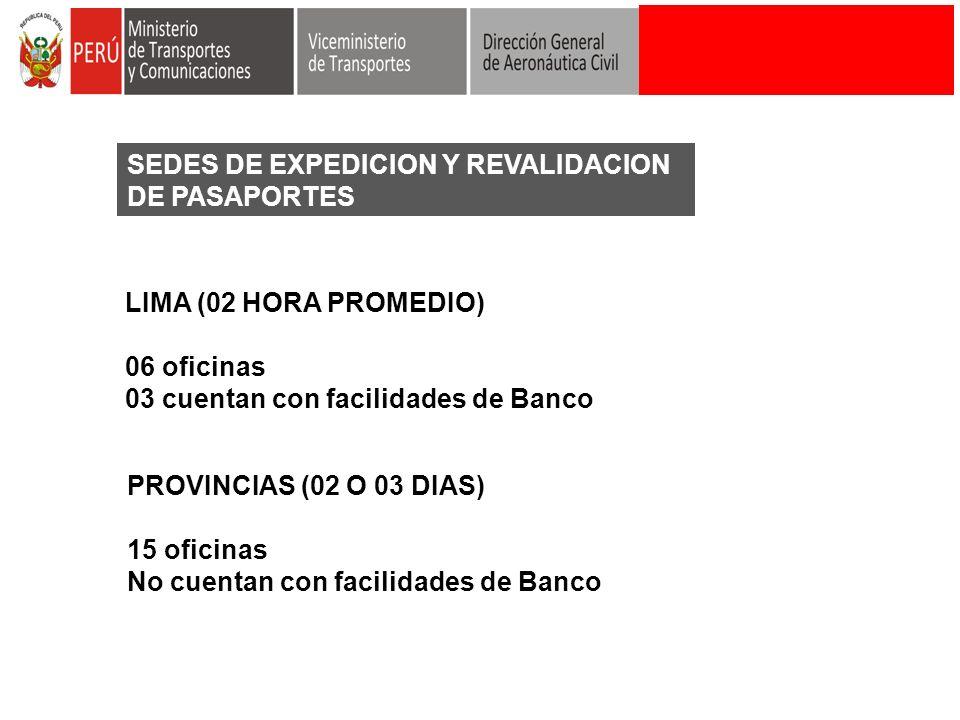 SEDES DE EXPEDICION Y REVALIDACION DE PASAPORTES
