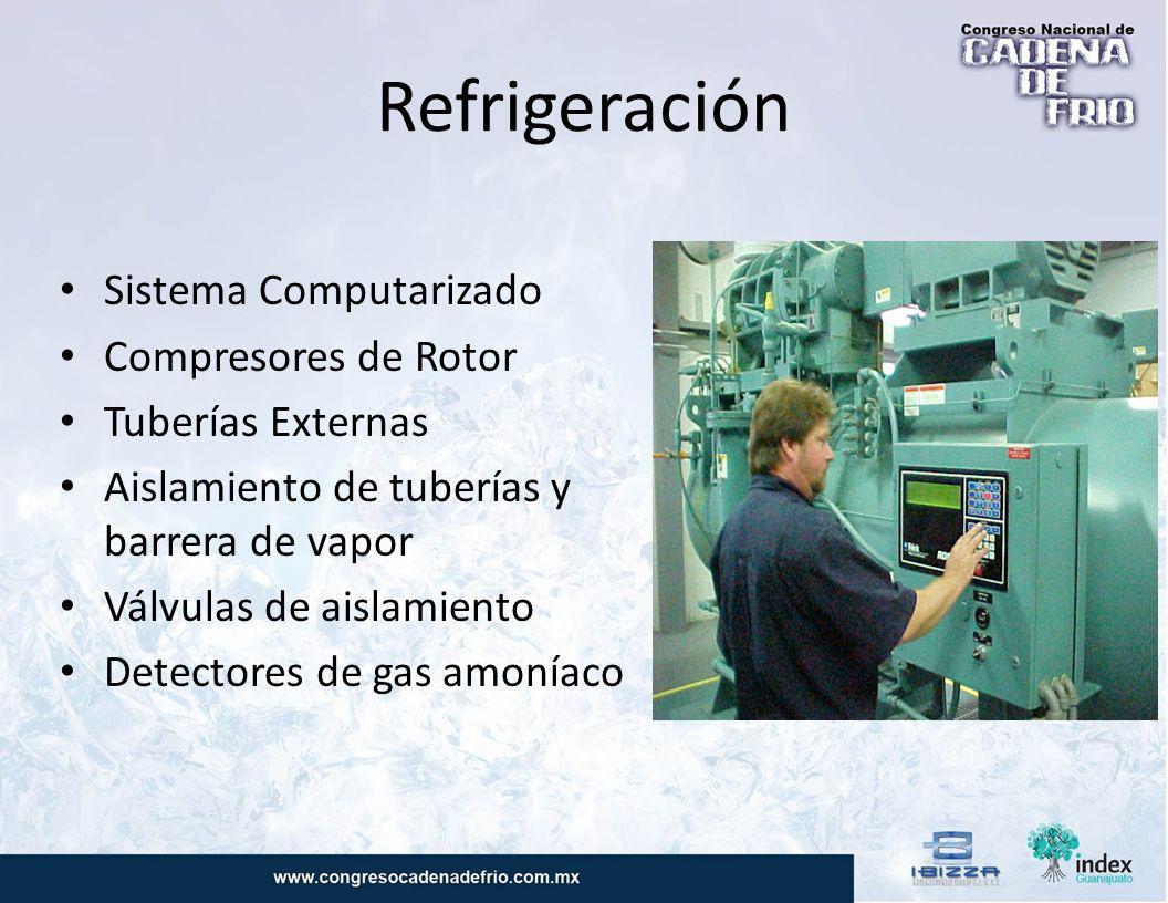 Refrigeración Sistema Computarizado Compresores de Rotor
