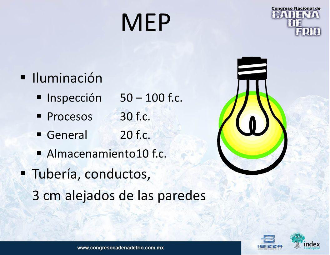 MEP Iluminación Tubería, conductos, 3 cm alejados de las paredes