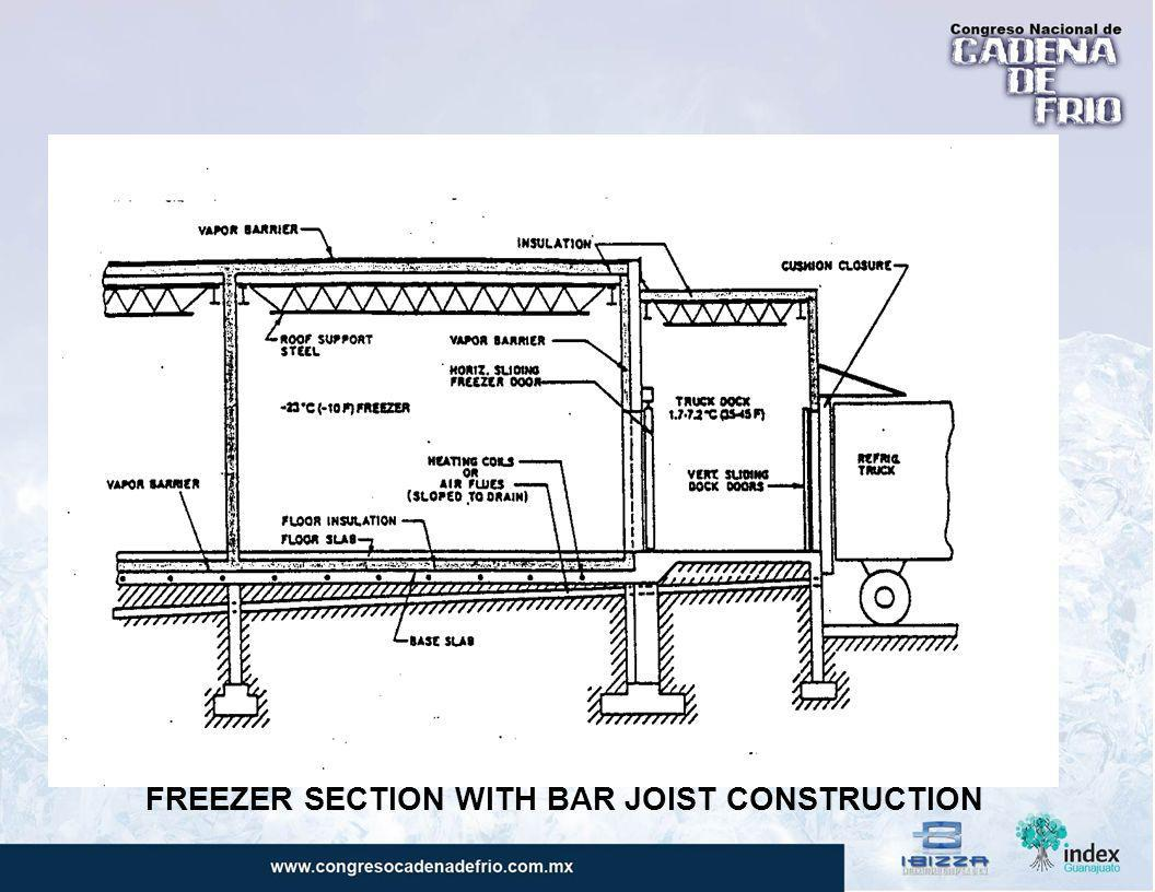 FREEZER SECTION WITH BAR JOIST CONSTRUCTION