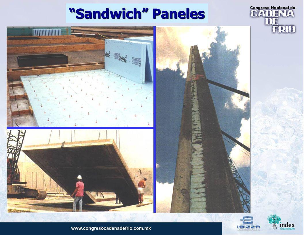 Sandwich Paneles