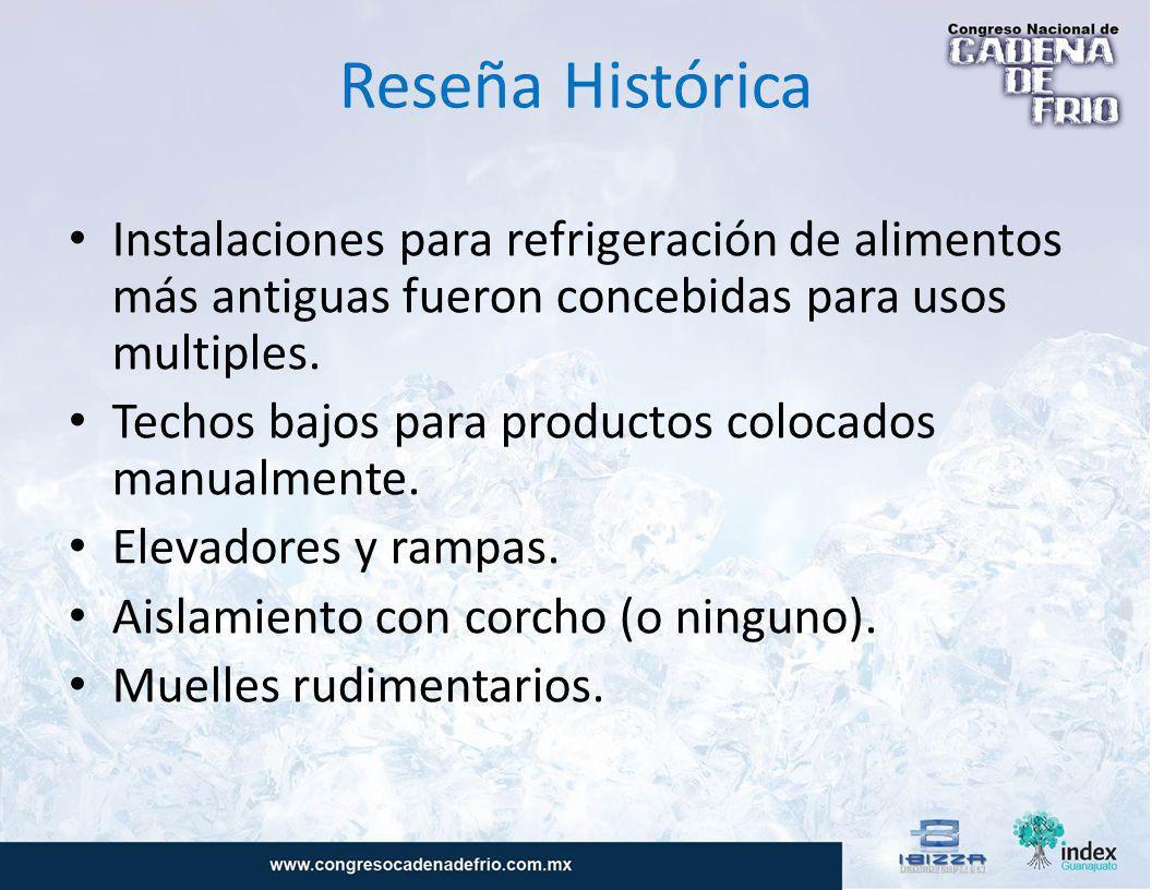 Reseña Histórica Instalaciones para refrigeración de alimentos más antiguas fueron concebidas para usos multiples.