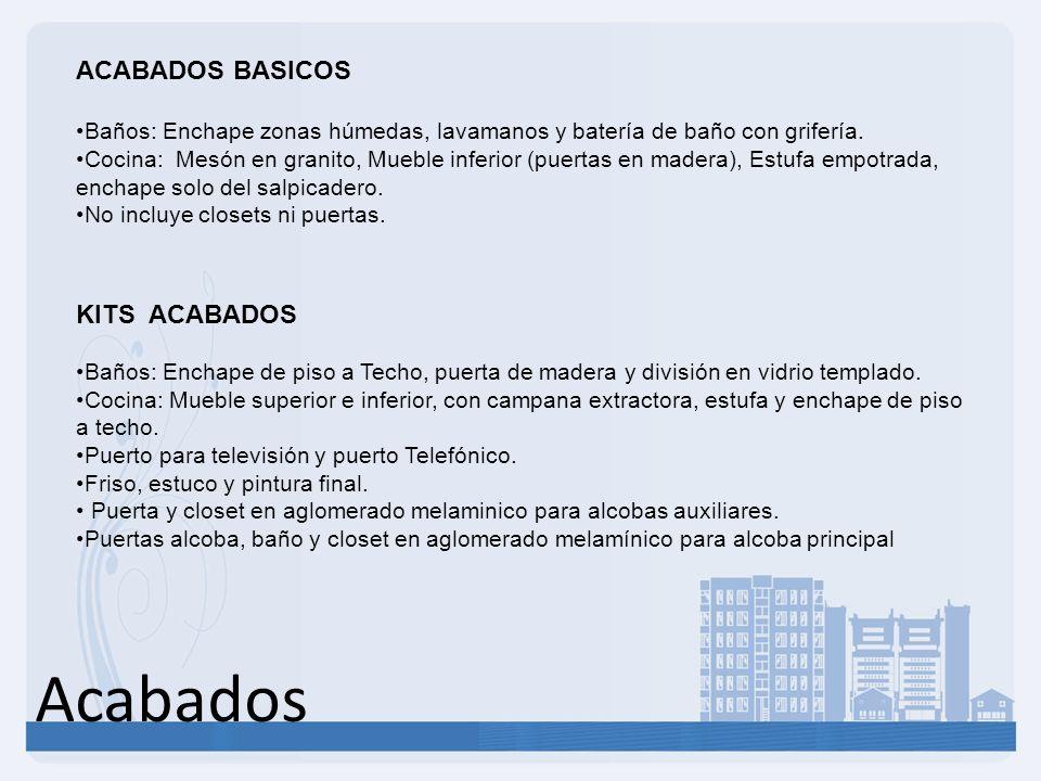 Acabados ACABADOS BASICOS KITS ACABADOS