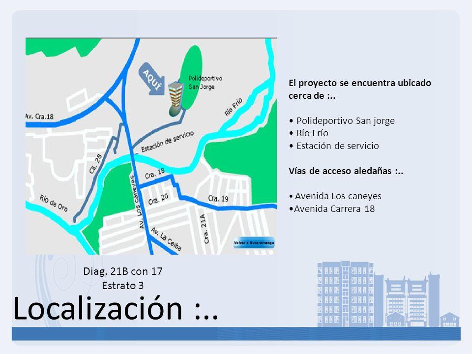 Localización :.. Diag. 21B con 17 Estrato 3