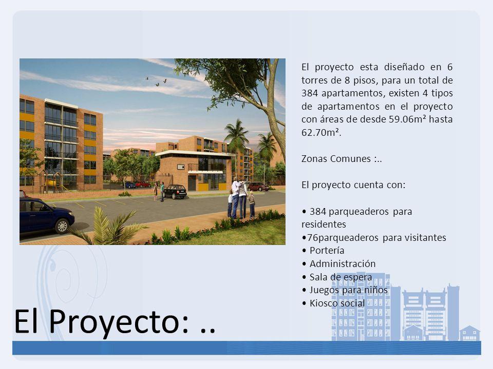 El proyecto esta diseñado en 6 torres de 8 pisos, para un total de 384 apartamentos, existen 4 tipos de apartamentos en el proyecto con áreas de desde 59.06m² hasta 62.70m².