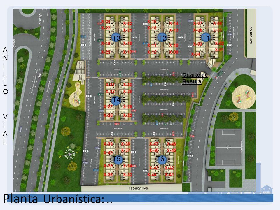 Planta Urbanística: .. T3 T2 T1 ANILLO VIAL T4 T5 T6 Cuarto de Basura