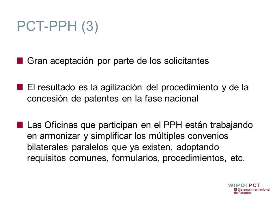 PCT-PPH (3) Gran aceptación por parte de los solicitantes