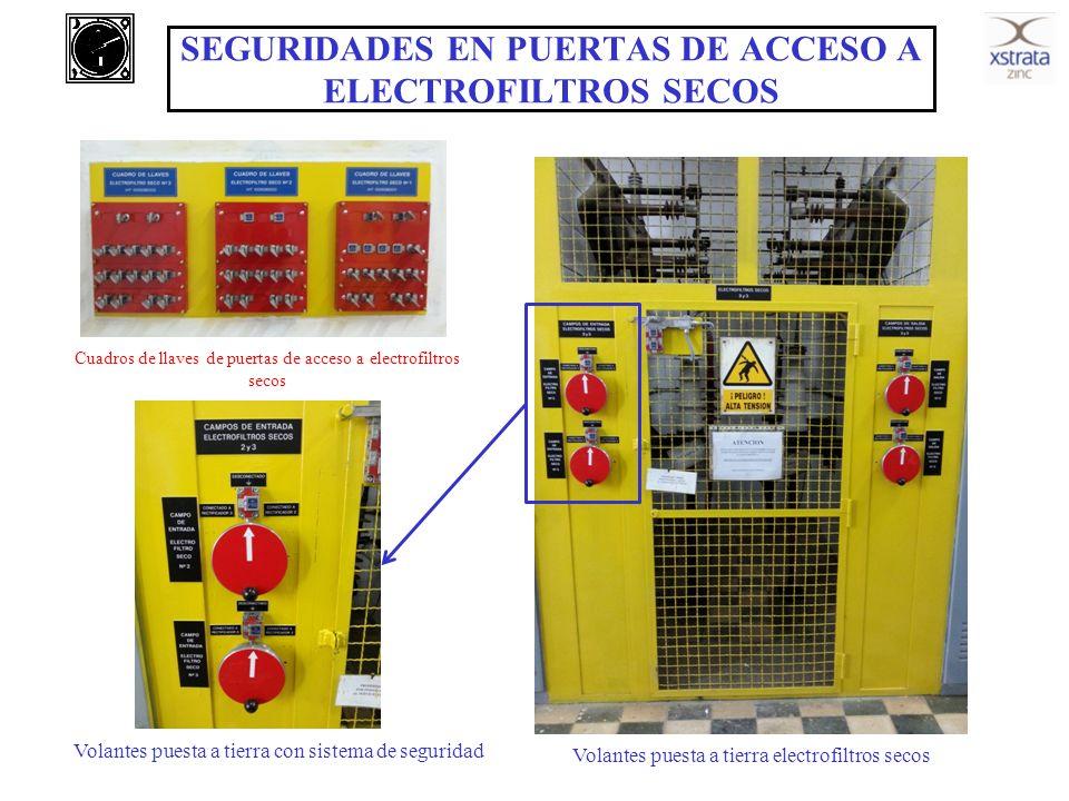 SEGURIDADES EN PUERTAS DE ACCESO A ELECTROFILTROS SECOS