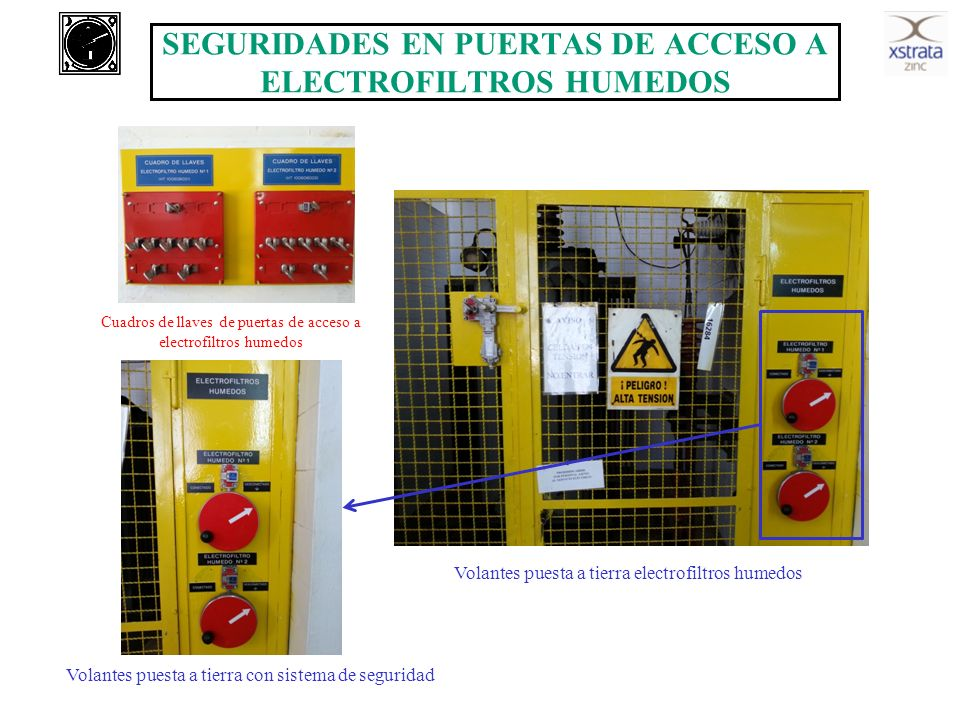 SEGURIDADES EN PUERTAS DE ACCESO A ELECTROFILTROS HUMEDOS