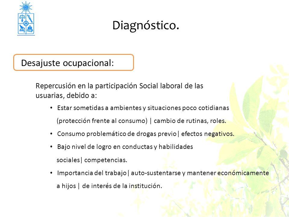 Diagnóstico. Desajuste ocupacional: