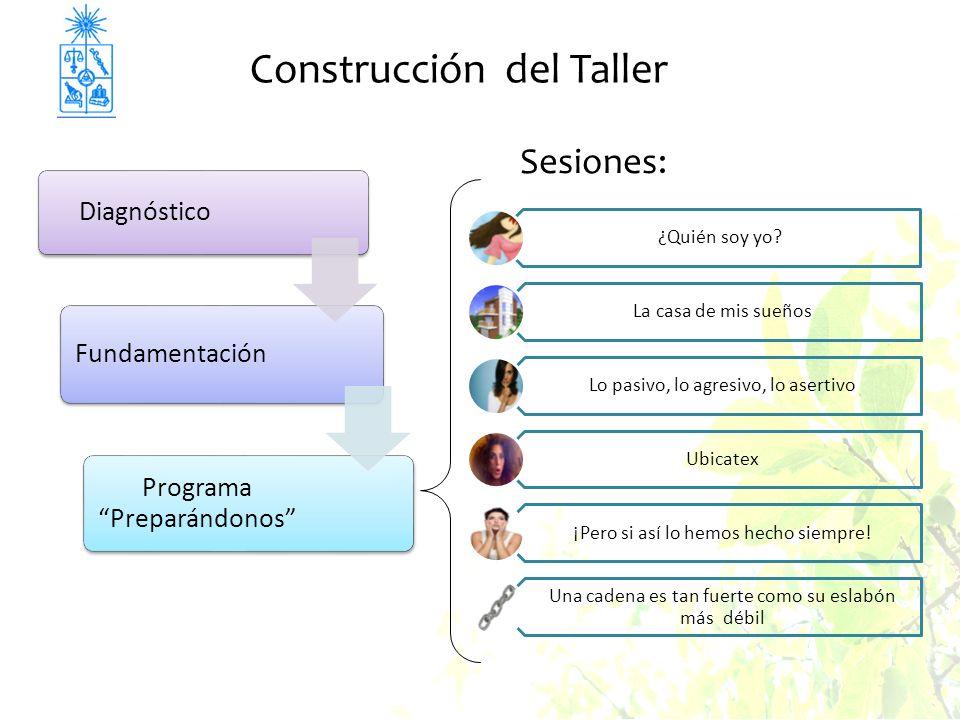 Construcción del Taller